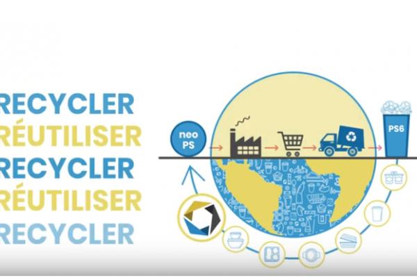 L'économie circulaire des plastiques chez Pyrowave